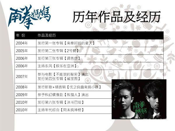 南拳妈妈北京演唱会
