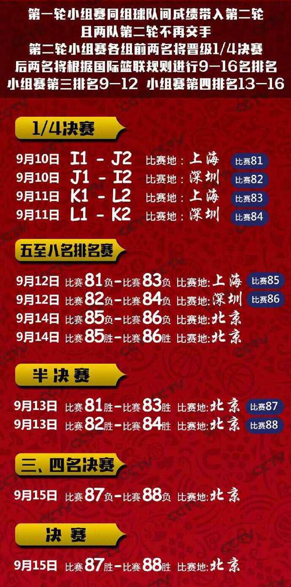 2019中国男篮世界杯赛程