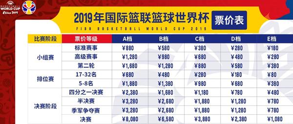 中國男籃世界杯門票價位表