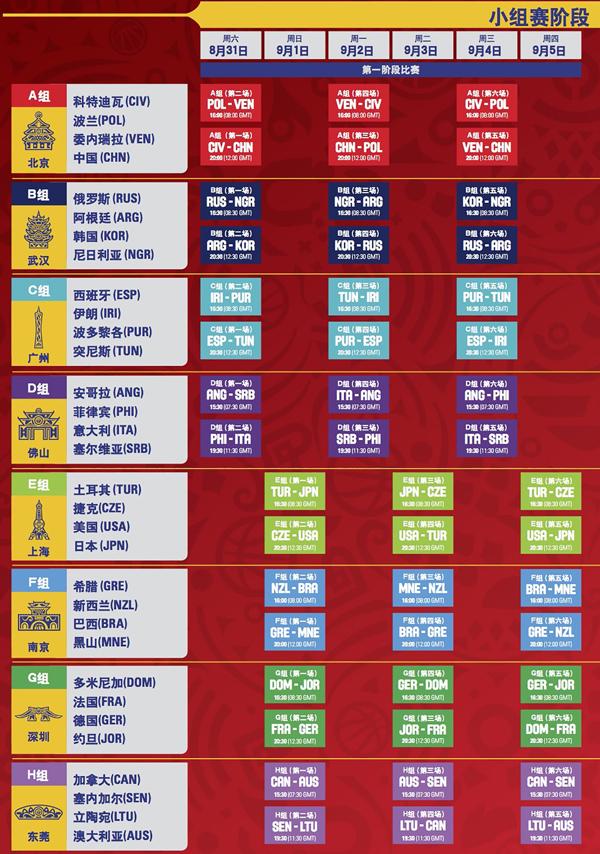 2019中國男籃世界杯小組賽賽程