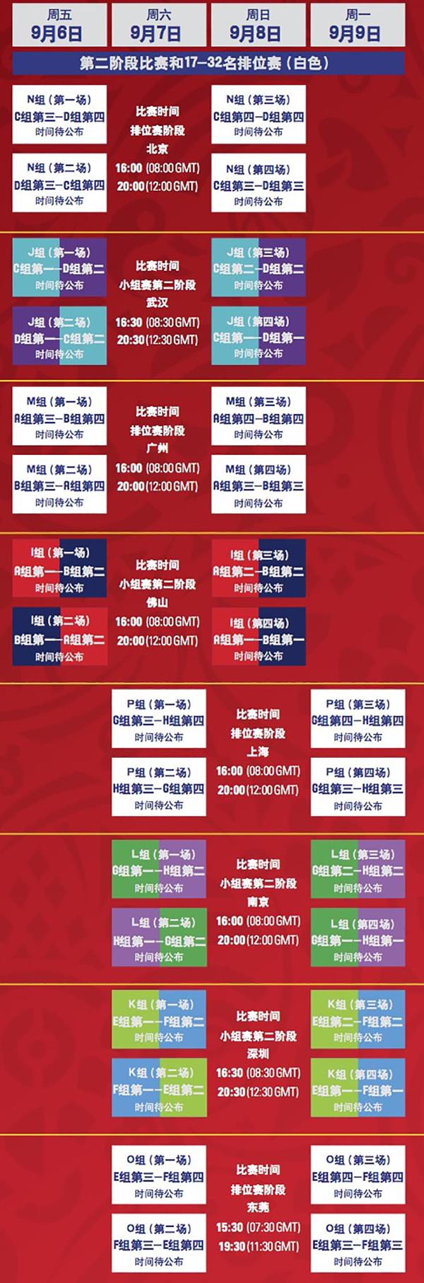 2019中國男籃世界杯賽程復賽及排位賽