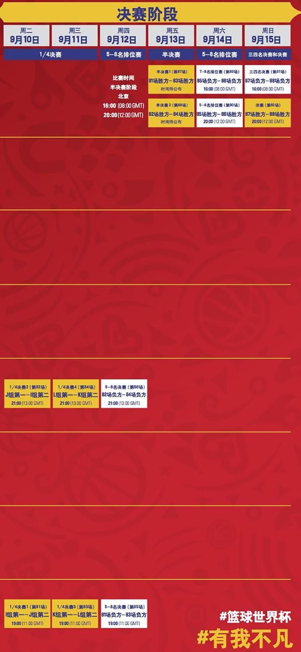 2019中國男籃世界杯賽程決賽階段