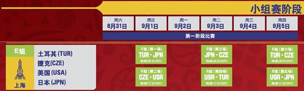 2019中國男籃世界杯美國隊賽程
