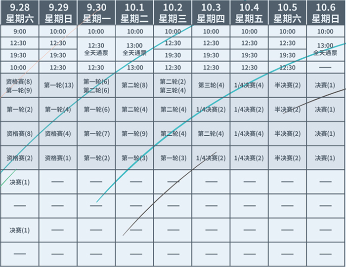 中国网球公开赛赛程