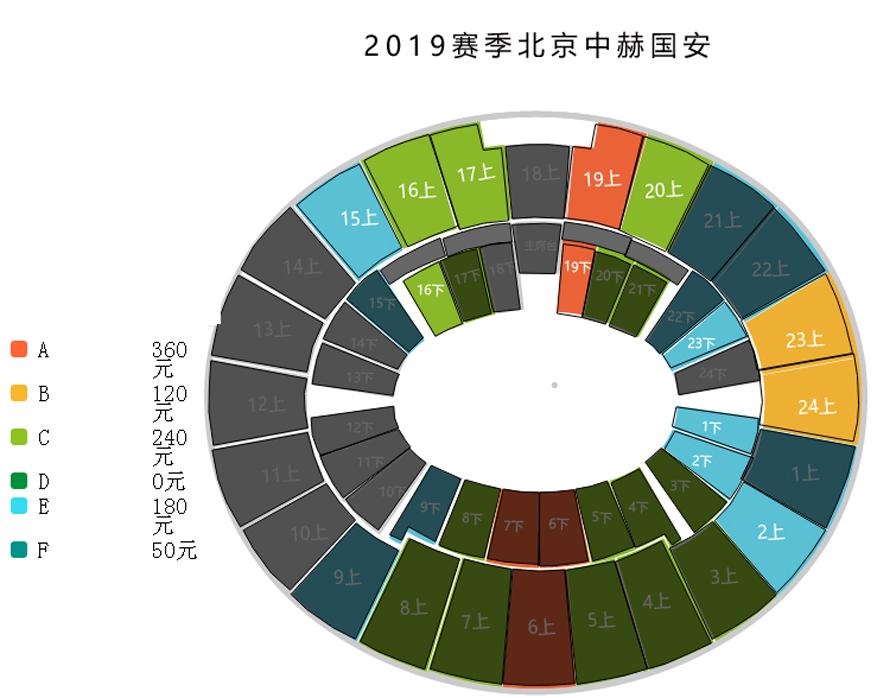 2019中国足球超级联赛 北京中赫国安主场比赛座位图
